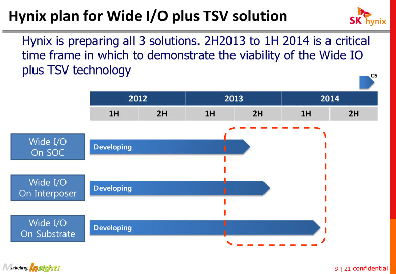 Wide I/O派生のインタポーザやサブストレート統合のソリューション