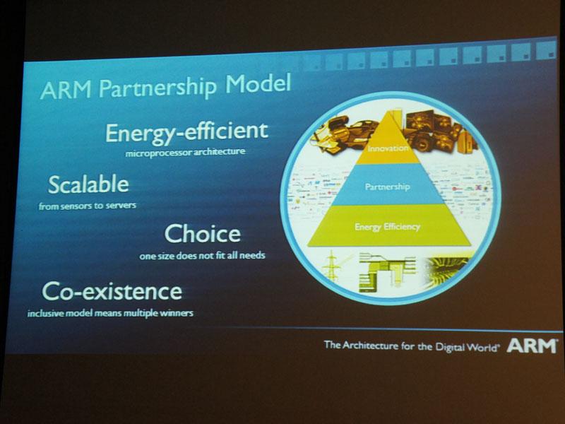 ARMのビジネスモデルは低消費電力でかつ水平分業型
