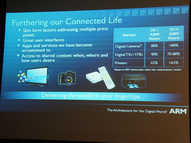 TV、デジタルカメラ、セットトップボックス、プリンタなどコンピュータの機能を持たないデバイスも今後は演算機能を備える可能性が高く、そこにもARMプロセッサの可能性が