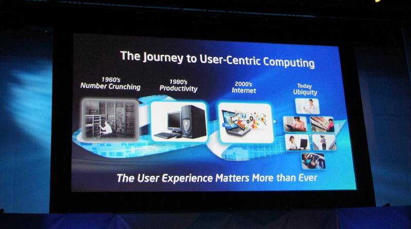 現代のコンピューティング環境ではユーザー体験が何よりも重要になっている
