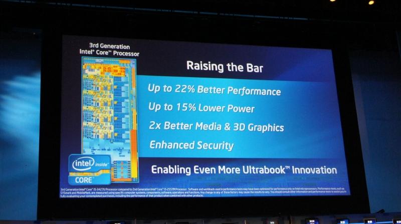 第3世代Coreプロセッサ・ファミリーの特徴。性能では22%、消費電力では15%の改善を実現している
