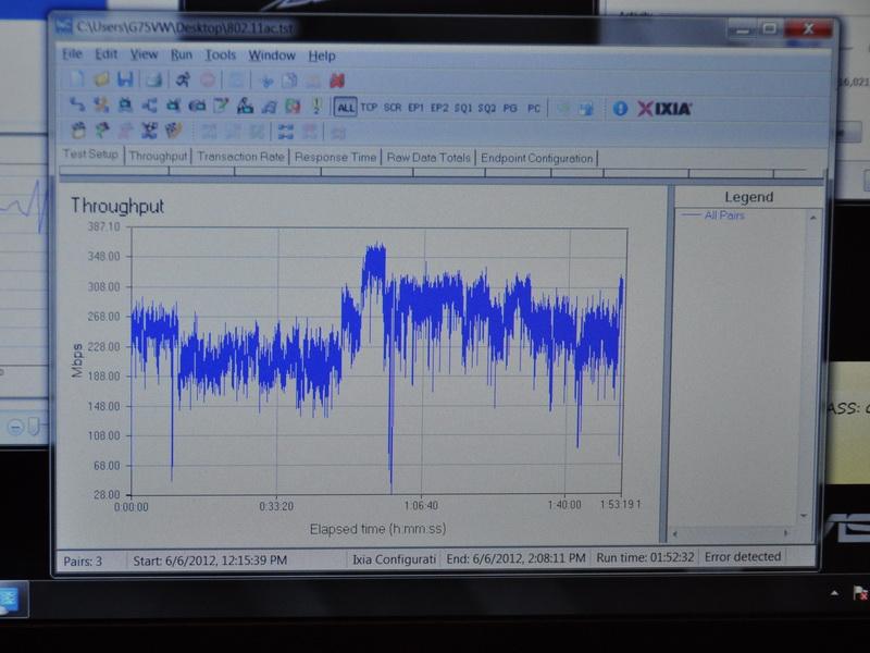 最大350Mbps、平均でも250Mbpsほどの速度を発揮