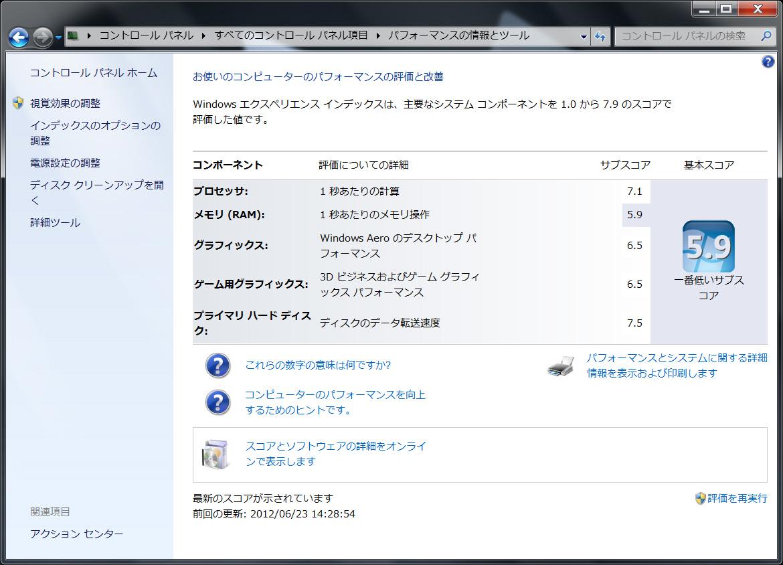 Windows エクスペリエンス インデックス。総合 5.9。プロセッサ 7.1、メモリ 5.9、グラフィックス 6.5、ゲーム用グラフィックス 6.5、プライマリハードディスク 7.5