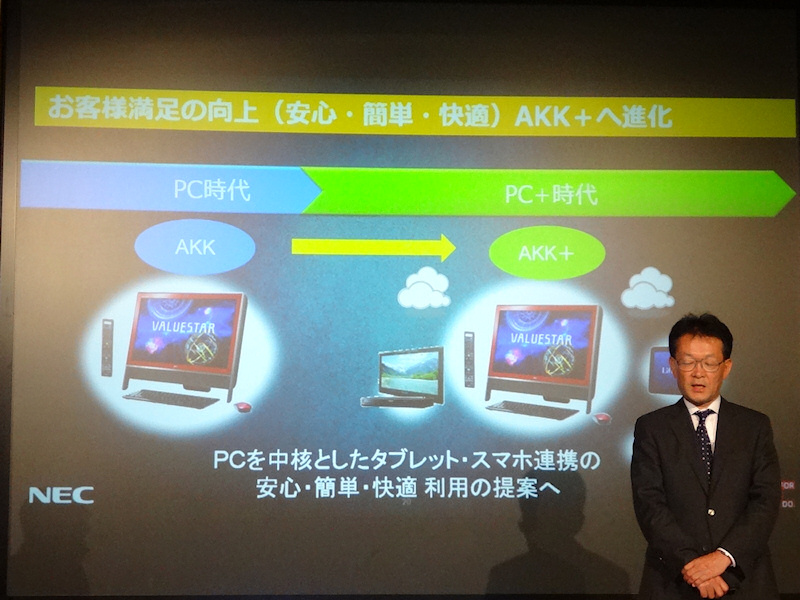 PC+の時代に合わせ、AKK+を提供し、顧客満足度向上を図る