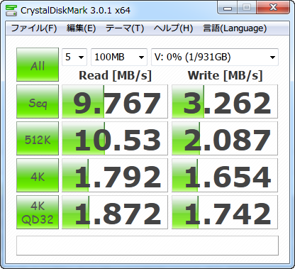 NAS機能のベンチマーク結果(5GHz帯11n(450Mbps)使用時)