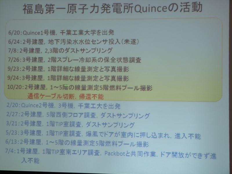 福島第一原発でのQuinceの活動