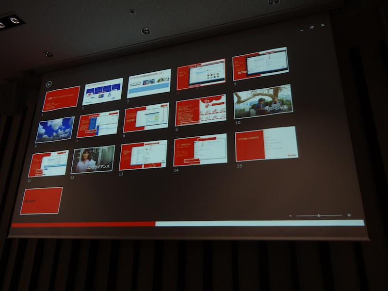 スライドや原稿の拡大縮小や、スライドの一覧表示などもできる