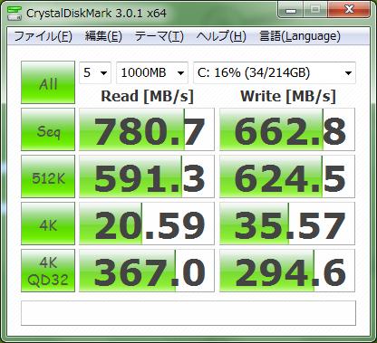 CrystalDiskMark v3.0.1cの結果