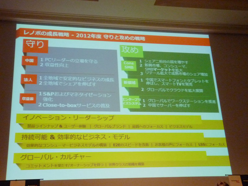 2012年度レノボの成長戦略