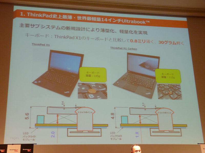 キーボードを従来製品に比べ0.8mm薄く、30g軽く