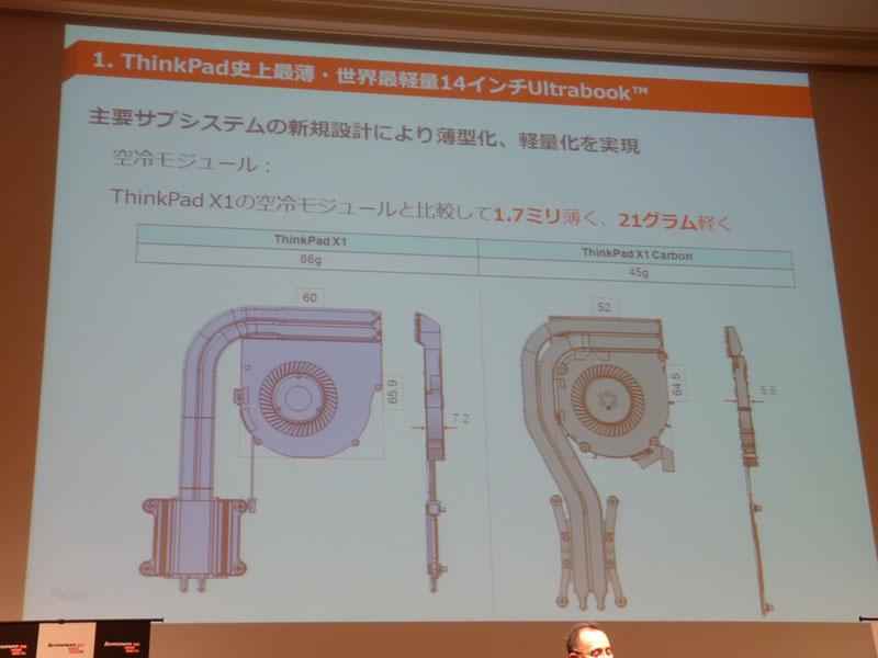空冷モジュールを1.7mm薄く、21g軽く