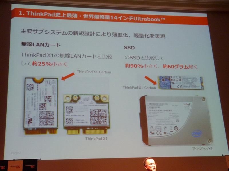 無線LANカード、SSDも小型のものを採用