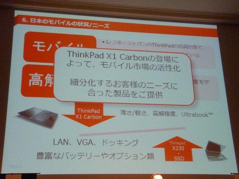 ThinkPad X1 Carbonは細分化するニーズに対応