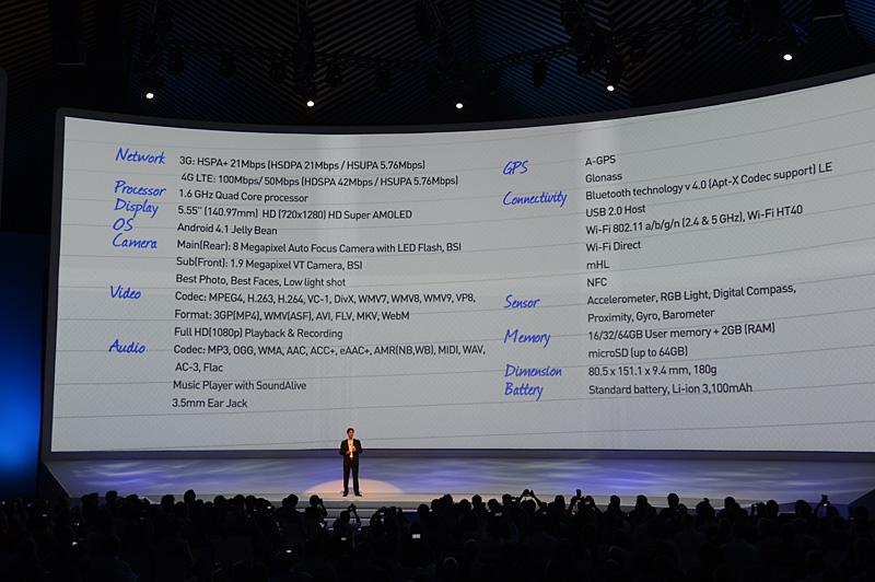 GALAXY Note IIの主なスペック(グローバルモデル)