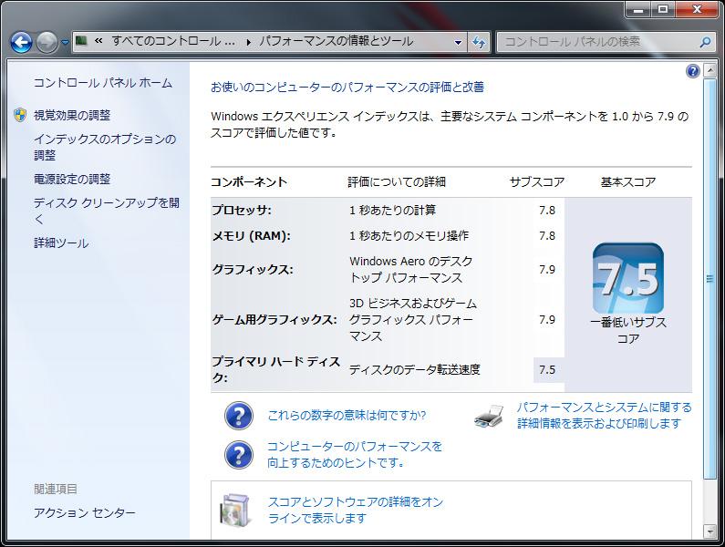 Windows エクスペリエンス インデックス(以下、左から4.2GHz、4.4GHz、4.6GHz)