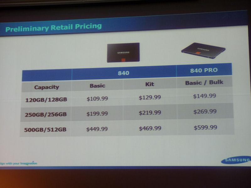 SSD 840/840 PROのリテール価格(米国での価格)。SSD 840の120GBモデルのベーシックキットは109.99ドルで販売される予定だ