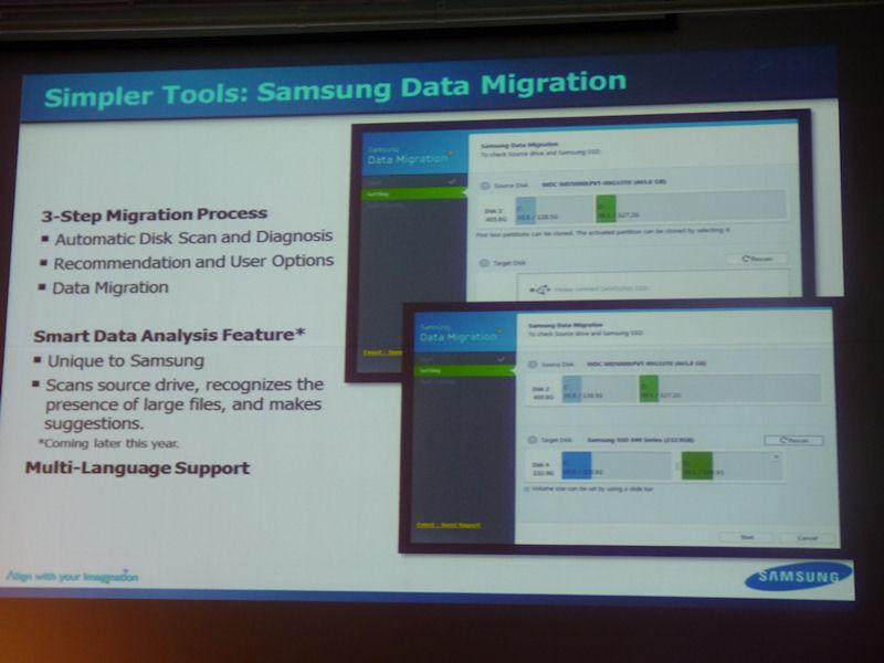 独自のデータ移行ツール「Samsung Data Migration」が提供される