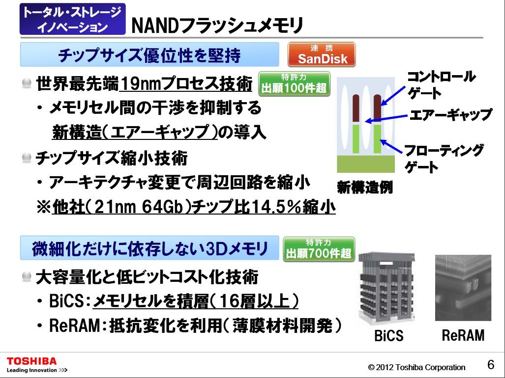 大容量NANDフラッシュメモリおよびポストNANDの開発状況。2012年7月10日に東芝が公表した「東芝グループの研究開発戦略」のスライドから