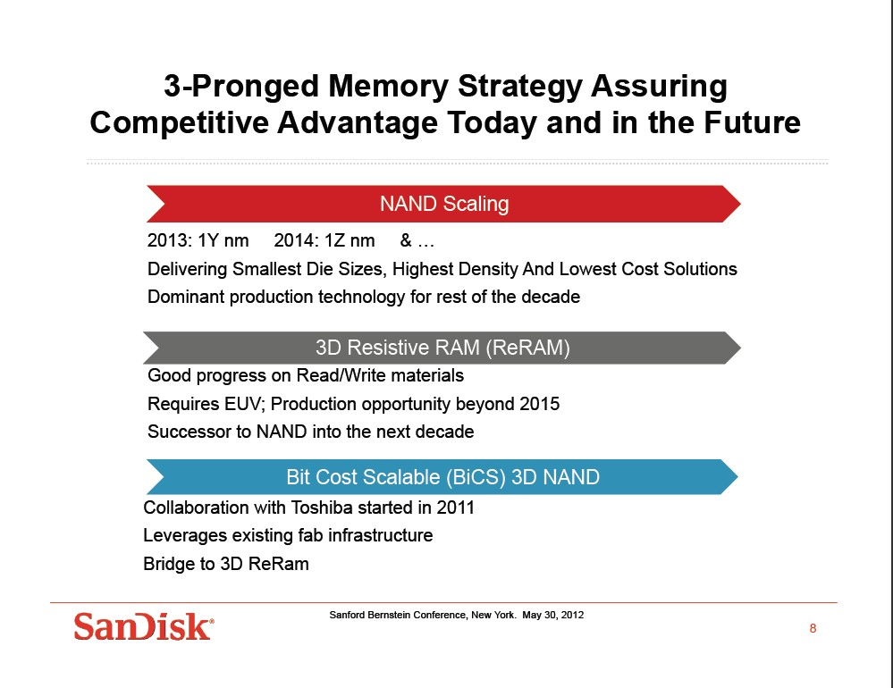 SanDiskが示した大容量NANDフラッシュメモリおよびポストNANDの開発状況。2012年2月に開催したアナリストミーティングでの講演スライドから