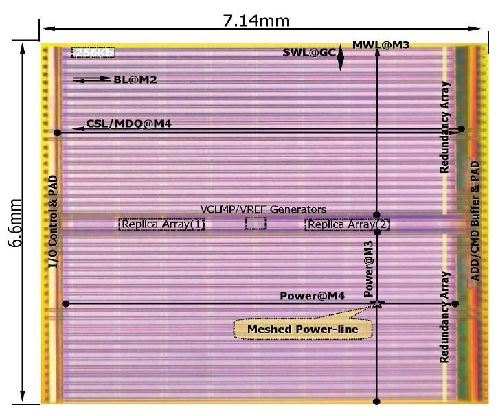 東芝が2010年2月に試作を発表した64Mbit STT-RAMのシリコンダイ写真