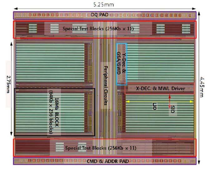 SK Hynixと米国Grandis(2011年8月にSamsung Electronicsに買収された)が2010年12月に共同試作を発表した64Mbit STT-RAMのシリコンダイ写真