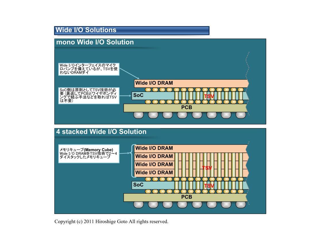 "Wide I/Oのソリューション<br class="""">PDF版は<span class=""img-inline raw""><a href=""/video/pcw/docs/580/768/p10.pdf"" ipw_status=""1"" ipw_linktype=""filelink_raw"" class=""resource"">こちら</a></span>"
