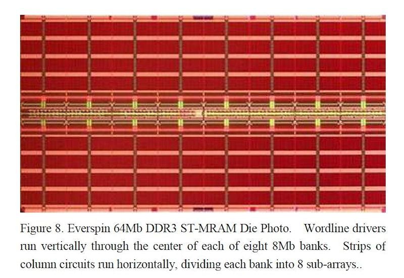 製品化された64Mbitスピン注入メモリのシリコンダイ写真