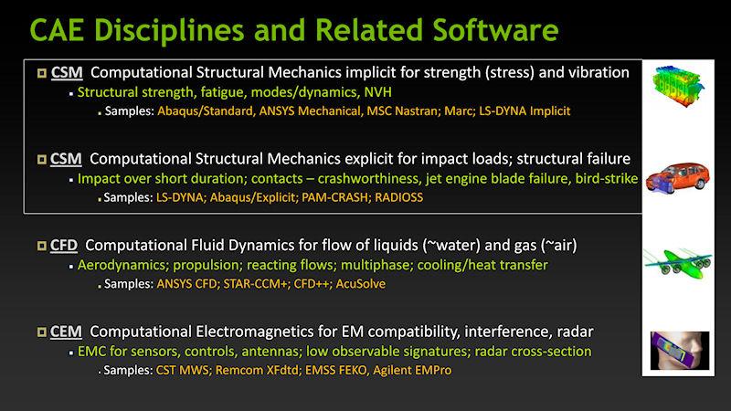 CAEアプリケーションは、CSM(構造解析)、CFD(流体解析)、CEM(電磁界解析)の3分野に大別でき、CSMはさらにアルゴリズムによって、一般的な強度や振動の解析が可能な陰解法と衝突時の挙動を解析できる陽解法に分けられる
