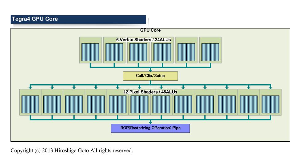"Tegra 4のGPU<br class="""">PDF版は<span class=""img-inline raw""><a href=""/video/pcw/docs/587/550/p17.pdf"" ipw_status=""1"" ipw_linktype=""filelink_raw"" class=""resource"">こちら</a></span>"