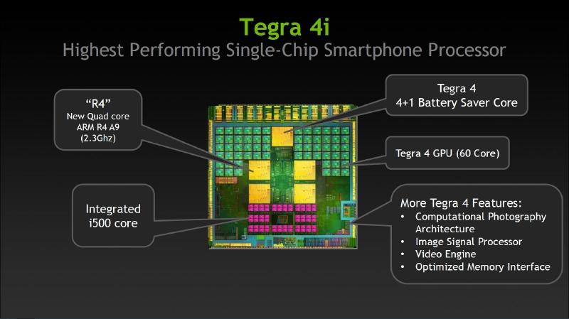 Tegra 4iの概要を説明するスライド。CPUコアはCortex-A9 R4のクアッドコア、GPUは60コア、i500のベースバンド機能が1チップになっている