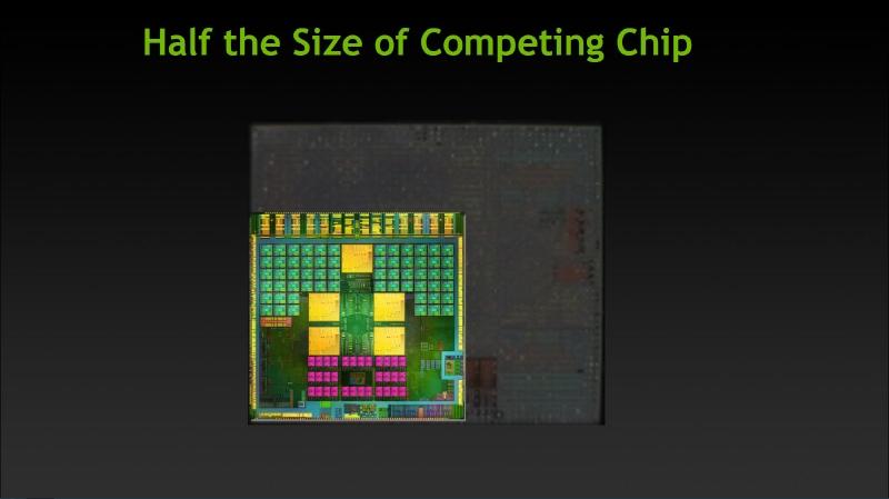 競合他社のモデム統合型のSoCに比べて小さなダイサイズになっていることが強調された
