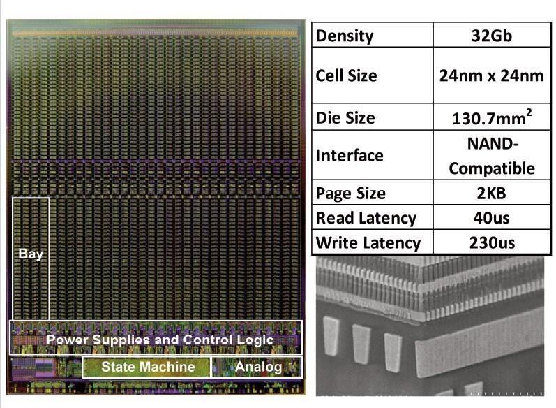 32Gbit ReRAMのシリコンダイ写真と主な仕様(製品ではない)