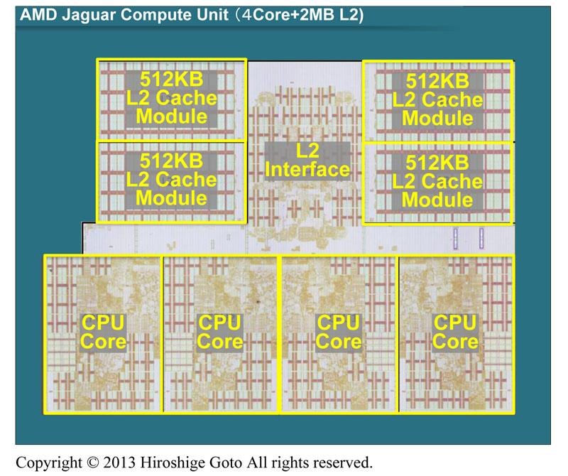 "Jaguarの4コアCompute Unitと2MB L2(PDF版は<span class=""img-inline raw""><a href=""/video/pcw/docs/589/315/p02.pdf"" ipw_status=""1"" ipw_linktype=""filelink_raw"" class=""resource"">こちら</a></span>)"