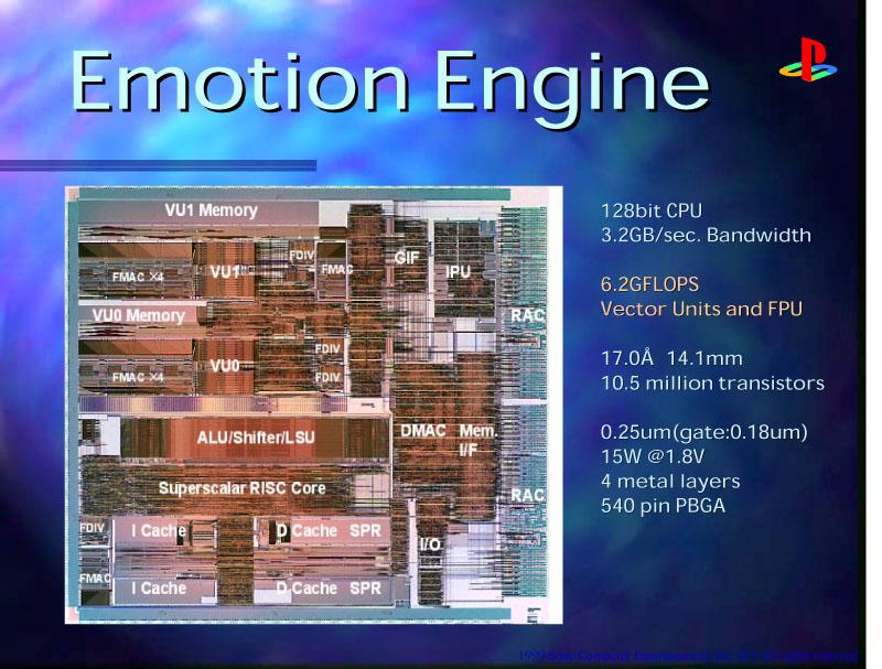 Emotion Engineの詳細