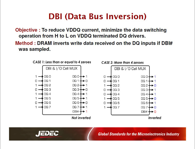 DBI(Data Bus Inversion)の仕組み。論理値が「低」のデータピンが半分を超えるときだけ、論理値を反転させて「低」のピンを半分未満に減らす