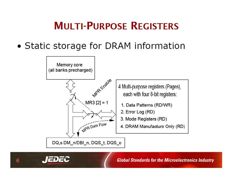 多用途レジスタ(MPR:Multi Purpose Register)のアクセスとメモリコア(メモリセルアレイ)のアクセス