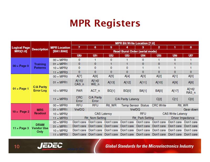 MPRの内容一覧