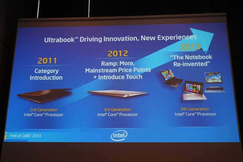 Ultrabookの進化。今年の製品は、Coreプロセッサとしては第4世代になるが、Ultrabookとしては第3世代となる