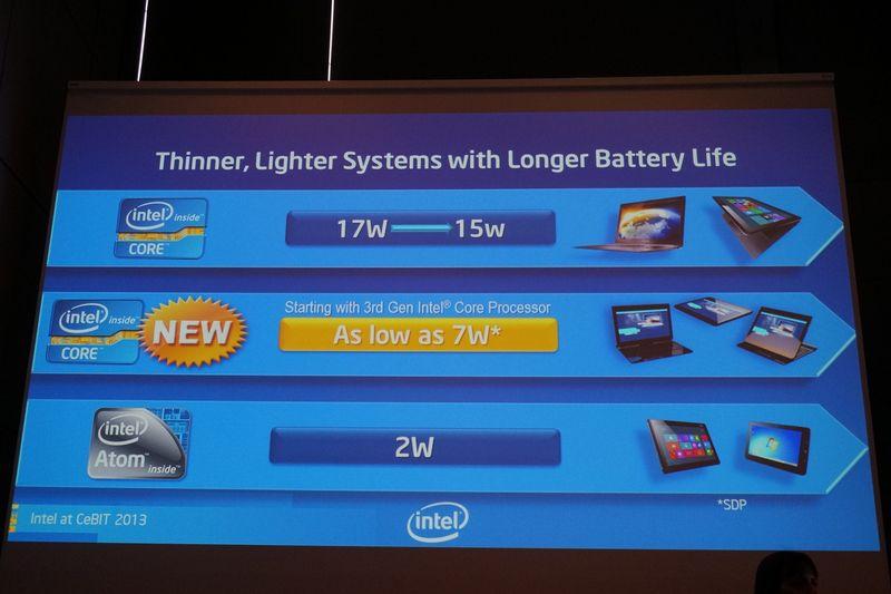 1月のCESで発表されたSDP 7WのYプロセッサによりOEMメーカーは新しいデザインが可能になる