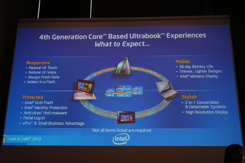第4世代Coreプロセッサ搭載のUltrabookで採用される技術や機能。なお、ここに表記されているものが全ての製品で採用されるわけではない