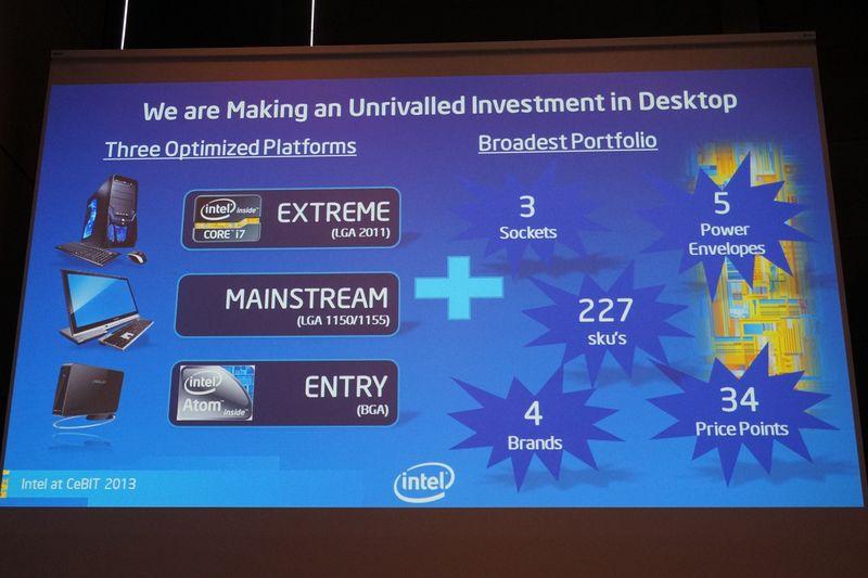 デスクトップPC向けのSKUは増え続けている