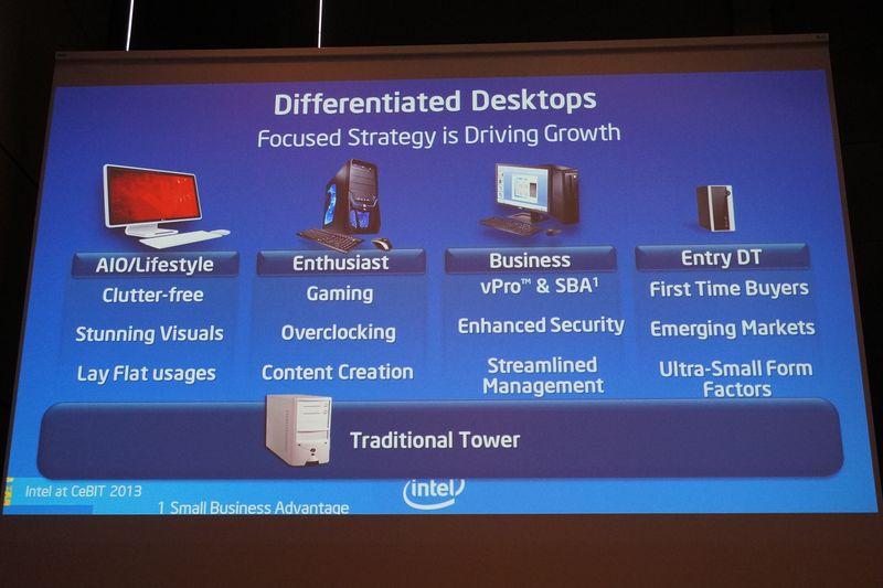 これからのデスクトップPCは従来のタワー型から、液晶一体型PC、ゲーミングPC、ビジネスPC、より低価格な製品などへ変化していく