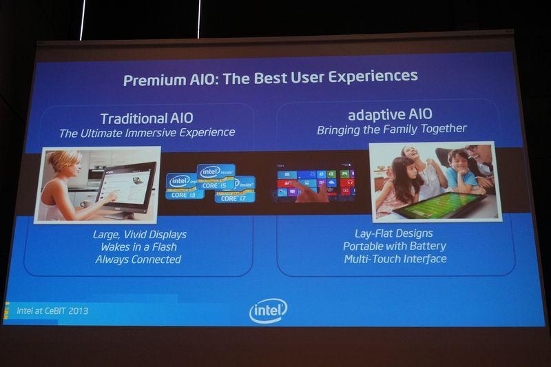 液晶一体型PCも、Adaptive AIOのように、新しい形が中心になっていく