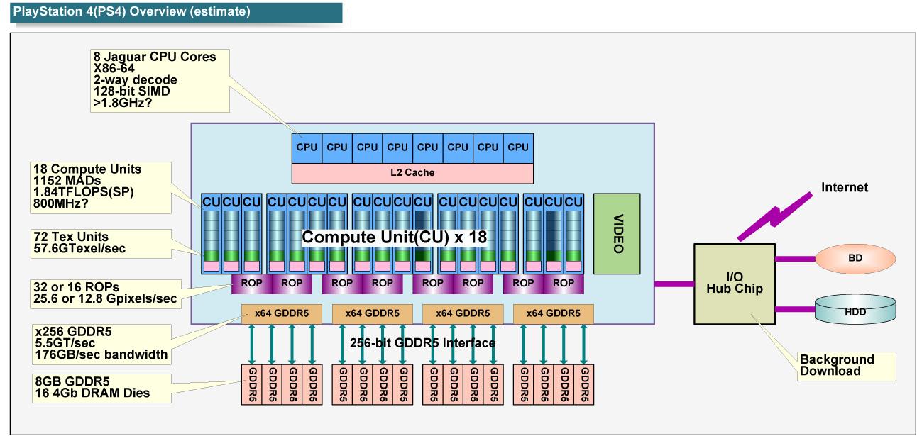 "PlayStation 4の概要<br class="""">PDF版は<span class=""img-inline raw""><a href=""/video/pcw/docs/591/173/p1.pdf"" ipw_status=""1"" ipw_linktype=""filelink_raw"" class=""resource"">こちら</a></span>"