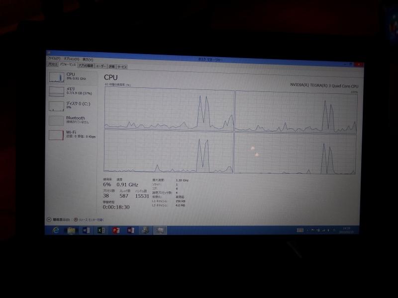 タスクマネージャーを見たところ。4コアのTegra 3を搭載していることがわかる。最大動作周波数は1.3GHzとされている