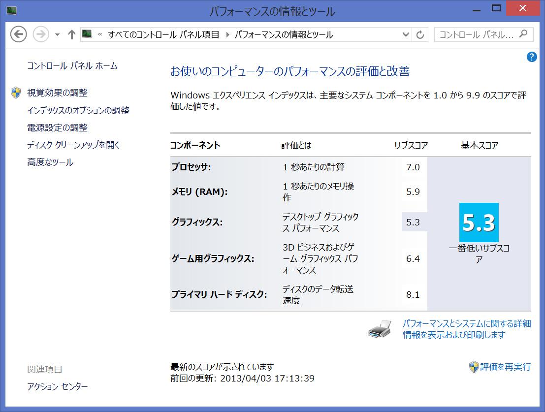 Windows エクスペリエンス インデックス(Windows 8から最大9.9へ変更)は総合 5.3。プロセッサ 7.0、メモリ 5.9、グラフィックス 5.3、ゲーム用グラフィックス 6.4、プライマリハードディスク 8.1