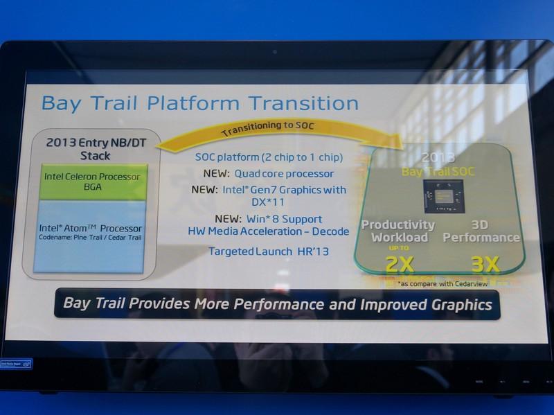 Intelの展示ブースに表示されていたBay Trailを説明するスライド。まだ未公表のはずのGPUが、Intelの第7世代グラフィックス(Ivy Bridgeなどに搭載されているものと同等)であることが明記されていた