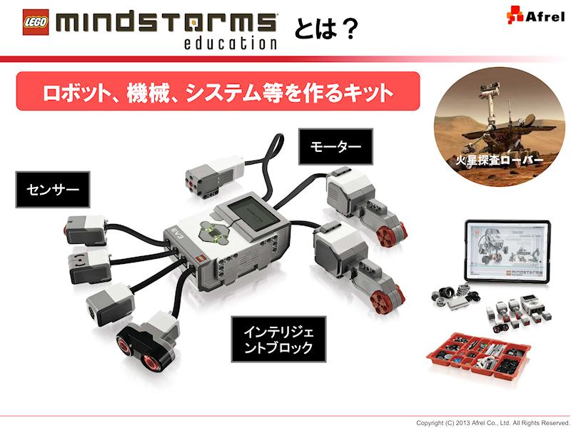 マインドストームとは、センサーやモーター、インテリジェントブロックを使って、ロボットや機械、システムを作るキットである