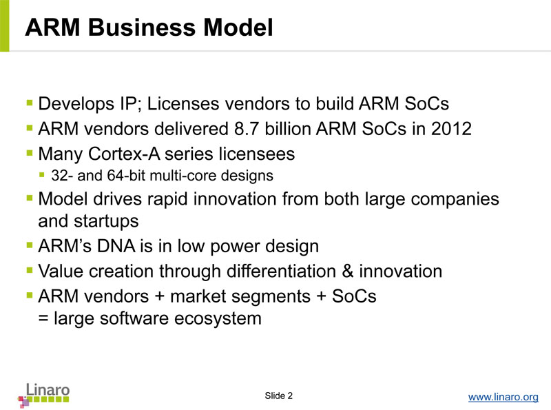 ARMのビジネスモデル
