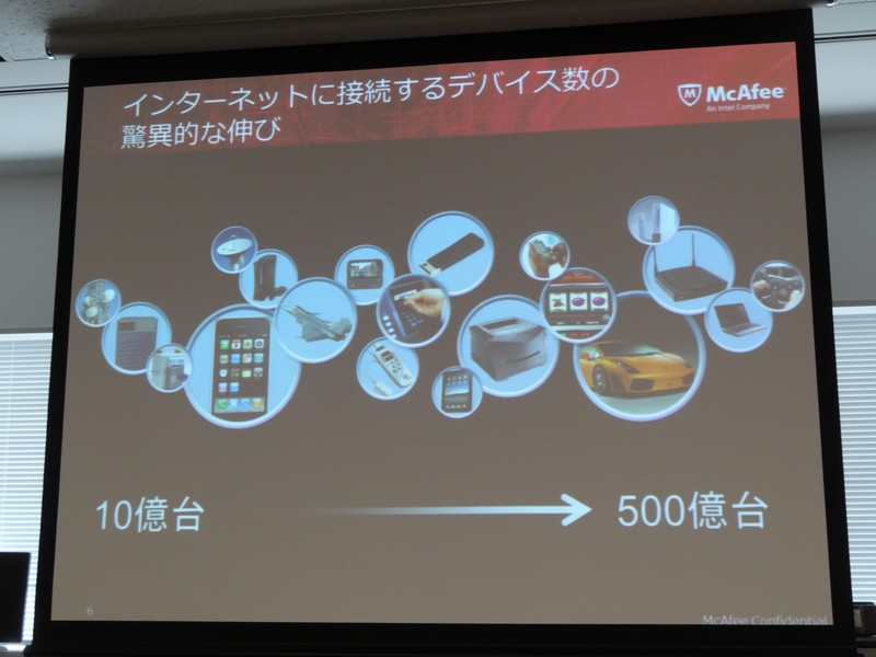 IPデバイスの爆発的な増加は今後も続き、2020年には500億台に到達するという予測